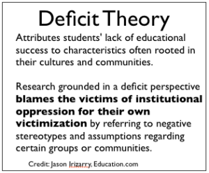 Deficit Theory